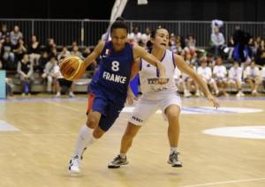Basket euro féminin